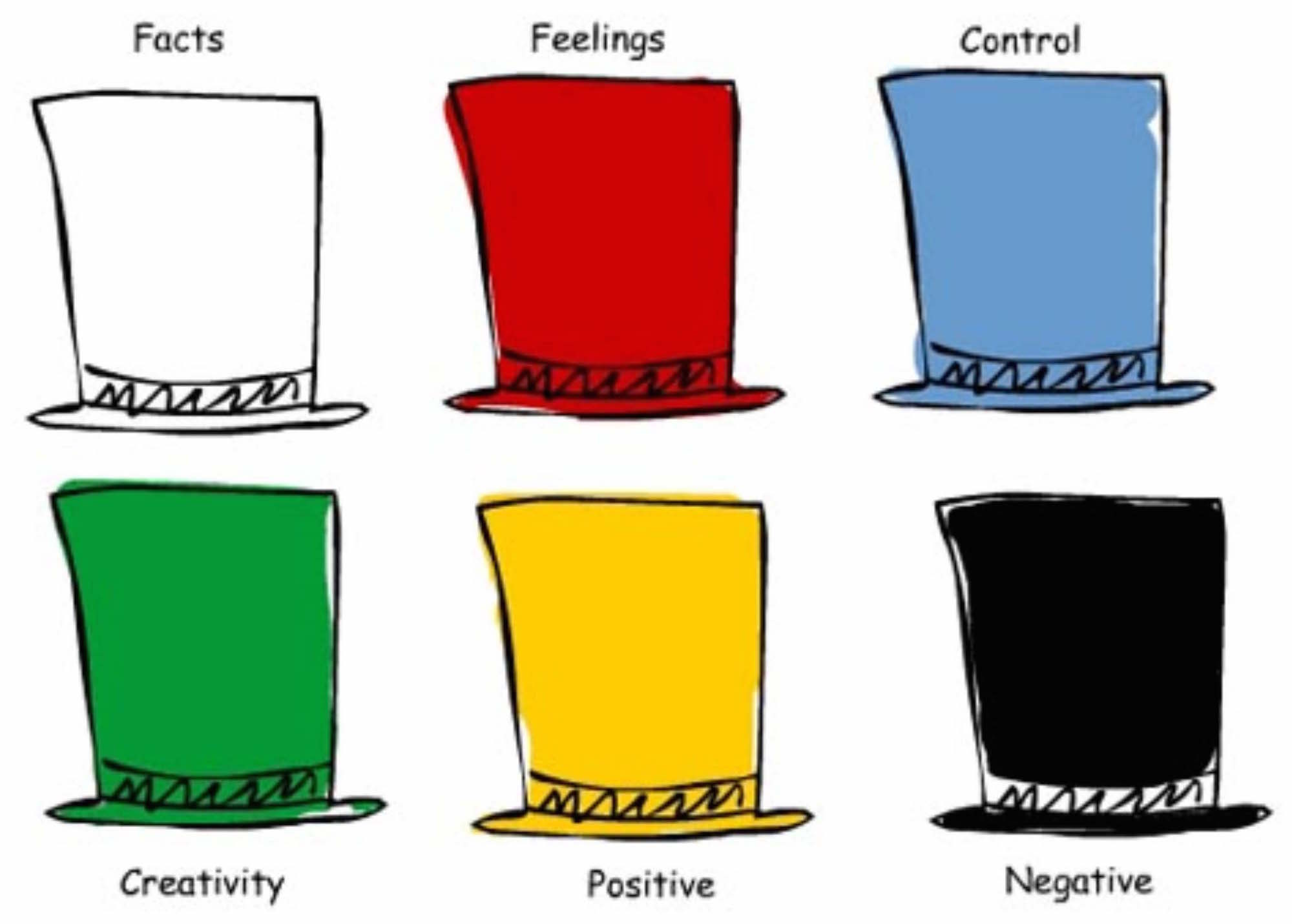 The Six Thinking Hats For Improving Brainstorming And
